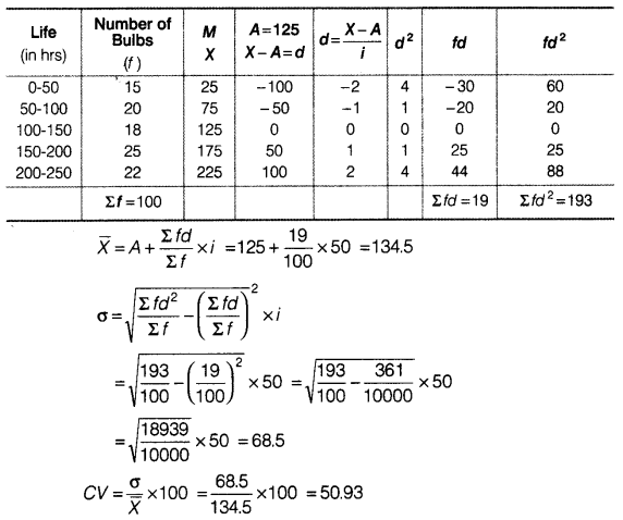Statistics for Economics Class 11 NCERT Solutions Chapter 6 Measures of Dispersion 20