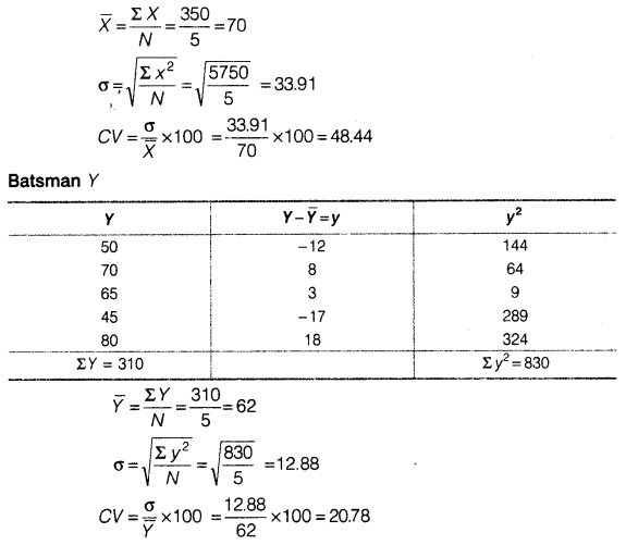 Statistics for Economics Class 11 NCERT Solutions Chapter 6 Measures of Dispersion 18