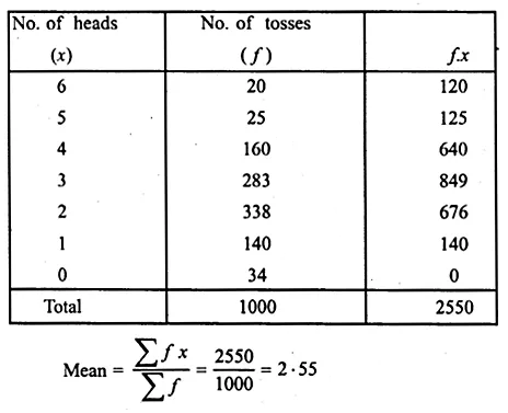 ML Aggarwal Class 10 Solutions for ICSE Maths Chapter 21 Measures of Central Tendency Ex 21.1 Q9.1