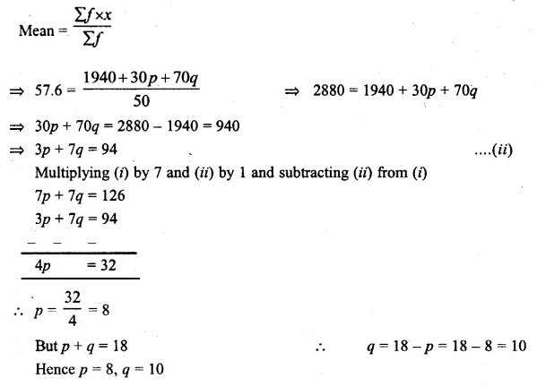 ML Aggarwal Class 10 Solutions for ICSE Maths Chapter 21 Measures of Central Tendency Ex 21.1 Q25.2