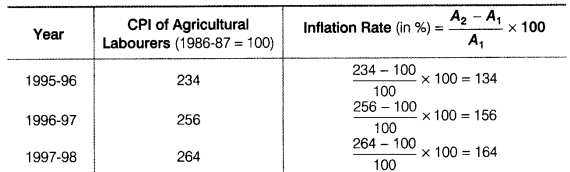 Statistics for Economics Class 11 NCERT Solutions Chapter 8 Index Numbers 13