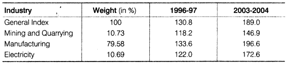 Statistics for Economics Class 11 NCERT Solutions Chapter 8 Index Numbers 3