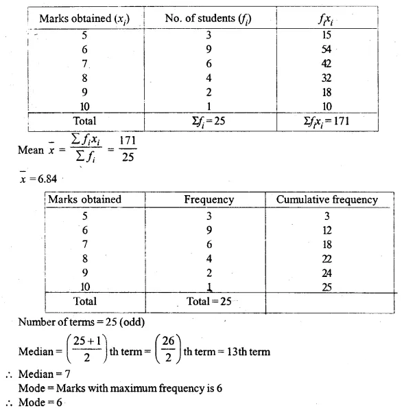 ML Aggarwal Class 10 Solutions for ICSE Maths Chapter 21 Measures of Central Tendency Ex 21.3 Q10.1