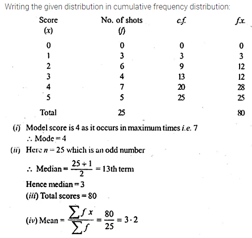 ML Aggarwal Class 10 Solutions for ICSE Maths Chapter 21 Measures of Central Tendency Ex 21.3 Q11.1