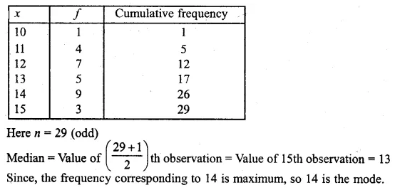 ML Aggarwal Class 10 Solutions for ICSE Maths Chapter 21 Measures of Central Tendency Ex 21.3 Q8.1