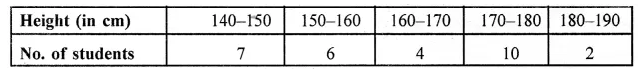 ML Aggarwal Class 10 Solutions for ICSE Maths Chapter 21 Measures of Central Tendency Ex 21.4 Q2