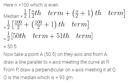 Understanding ICSE Mathematics Class 10 ML Aggarwal Solutions Chapter 21 Measures of Central Tendency Ex 21.6 Q3.3