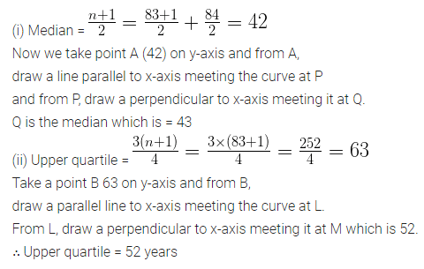 ML Aggarwal Maths for Class 10 ICSE Solutions Pdf Download Chapter 21 Measures of Central Tendency Ex 21.6 Q4.3
