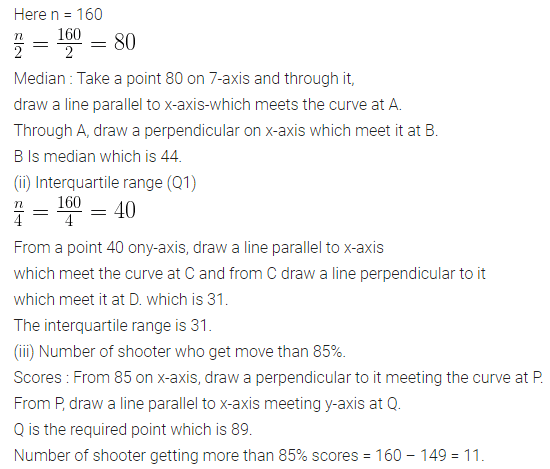ML Aggarwal Class 10 Solutions for ICSE Maths Chapter 21 Measures of Central Tendency Ex 21.6 Q6.3