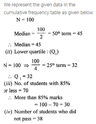 ML Aggarwal Class 10 Solutions for ICSE Maths Chapter 21 Measures of Central Tendency Ex 21.6 Q11.1