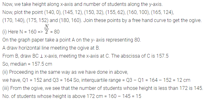 ML Aggarwal Maths for Class 10 Solutions Pdf Download Chapter 21 Measures of Central Tendency Ex 21.6 Q13.3