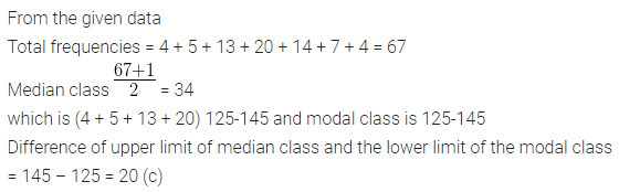 ML Aggarwal Class 10 Solutions for ICSE Maths Chapter 21 Measures of Central Tendency MCQS Q15.1