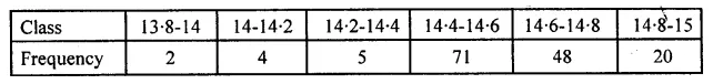 Understanding ICSE Mathematics Class 10 ML Aggarwal Solutions Chapter 21 Measures of Central Tendency MCQS Q11