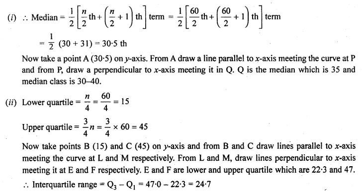 Understanding ICSE Mathematics Class 10 ML Aggarwal Solutions Chapter 21 Measures of Central Tendency Chapter Test Q21.2