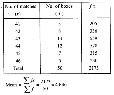 ML Aggarwal Class 10 Solutions for ICSE Maths Chapter 21 Measures of Central Tendency Chapter Test Q5.1