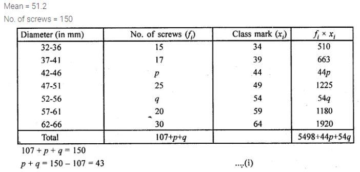 Understanding ICSE Mathematics Class 10 ML Aggarwal Pdf Chapter 21 Measures of Central Tendency Chapter Test Q13.1