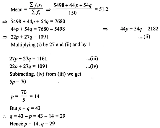 ML Aggarwal Class 10 Solutions for ICSE Maths Chapter 21 Measures of Central Tendency Chapter Test Q13.2