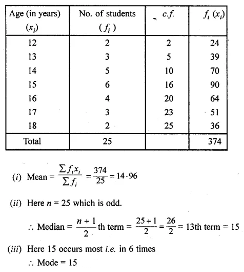 Understanding ICSE Mathematics Class 10 ML Aggarwal Solutions Chapter 21 Measures of Central Tendency Chapter Test Q19.1