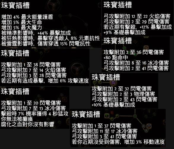 【POE】戰亂標準(LSC)-100等暴徒電天譴 - iammissu的創作 - 巴哈姆特