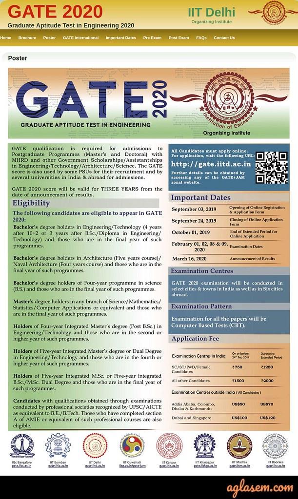 Gate architecture books pdf free download
