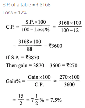 ML Aggarwal Class 7 Solutions for ICSE Maths Chapter 7 Percentage and Its Applications Ex 7.3 Q14
