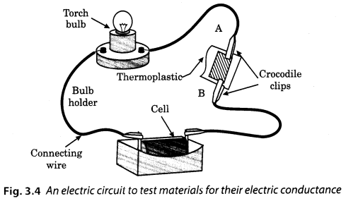NCERT Solutions for Class 8 Science Chapter 3 Synthetic