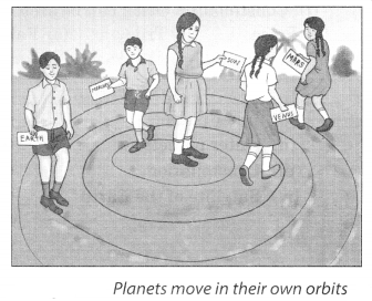 Stars and The Solar System Class 8 Science NCERT Textbook Questions A9