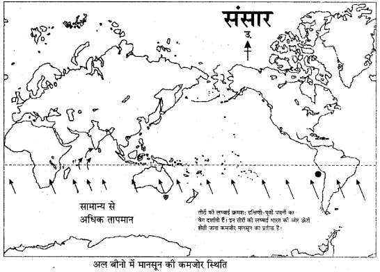 RBSE Solutions for Class 11 Indian Geography Chapter 7 भारत का मानसून तंत्र 1