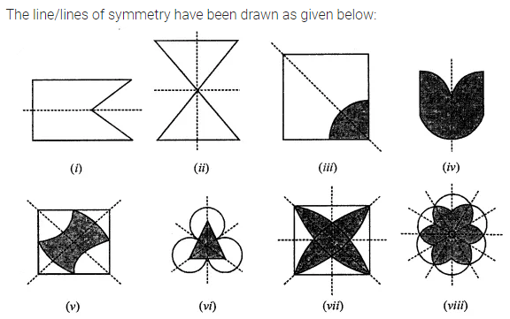ML Aggarwal Class 7 Solutions for ICSE Maths Chapter 14 Symmetry Ex 14.1 Q1.1