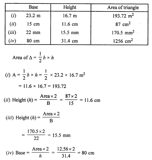 ML Aggarwal Class 7 Solutions for ICSE Maths Chapter 16 Perimeter and Area Ex 16.2 Q4.1