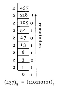 HSSlive Plus One Computer Science Chapter Wise previous Questions Chapter 2 Data Representation and Boolean Algebra 6