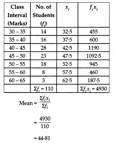 CBSE Previous Year Question Papers Class 10 Maths 2019 (Outside Delhi) Set I Q20.1