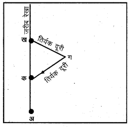 RBSE Solutions for Class 11 Pratical Geography Chapter 7 जरीब व फीतासर्वेक्षण 12