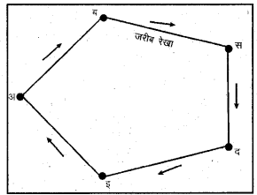 RBSE Solutions for Class 11 Pratical Geography Chapter 7 जरीब व फीतासर्वेक्षण 9