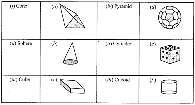 Class 6 ML Aggarwal Chapter 11 Understanding Symmetrical Shapes Ex 11.6