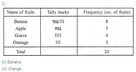 ML Aggarwal Class 6 Solutions for ICSE Maths Chapter 15 Data Handling Ex 15.1 Q1