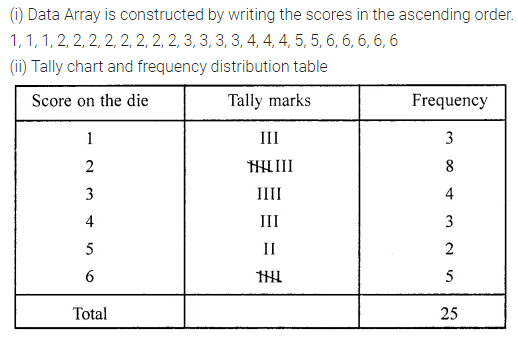 ML Aggarwal Class 6 Solutions Chapter 15 Data Handling Check Your Process