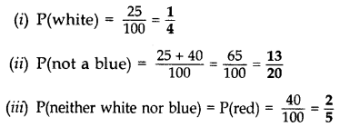 Important Questions for Class 10 Maths Chapter 15 Probability 14
