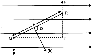 CBSE Previous Year Question Papers Class 12 Physics 2019 Delhi 131