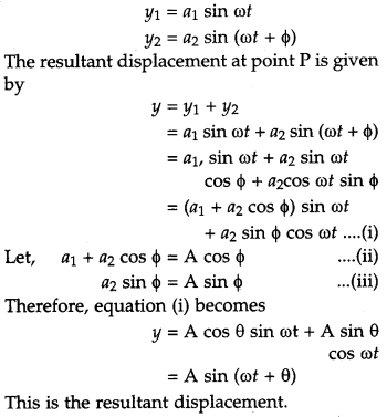 CBSE Previous Year Question Papers Class 12 Physics 2019 Delhi 150