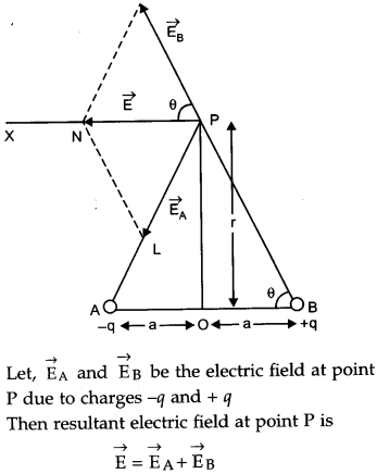 CBSE Previous Year Question Papers Class 12 Physics 2019 Delhi 162
