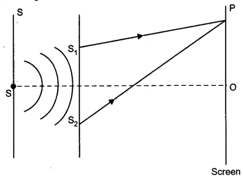 CBSE Previous Year Question Papers Class 12 Physics 2019 Delhi 149