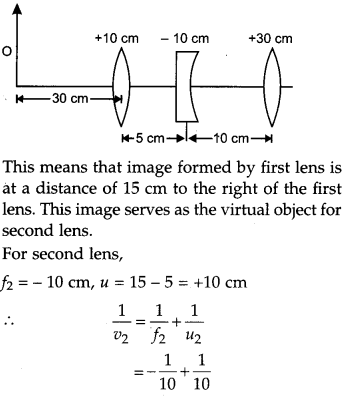 CBSE Previous Year Question Papers Class 12 Physics 2019 Delhi 155