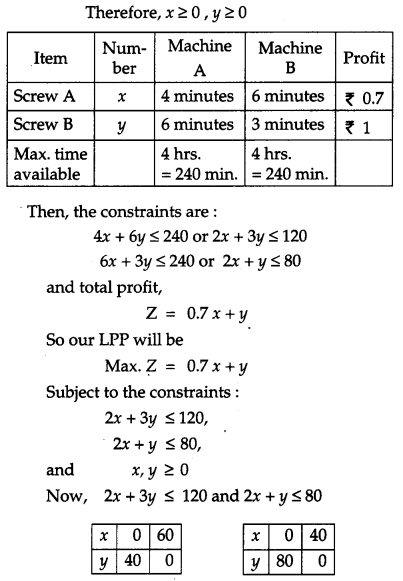 CBSE Previous Year Question Papers Class 12 Maths 2018 61