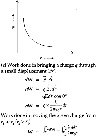 CBSE Previous Year Question Papers Class 12 Physics 2018 Delhi 241
