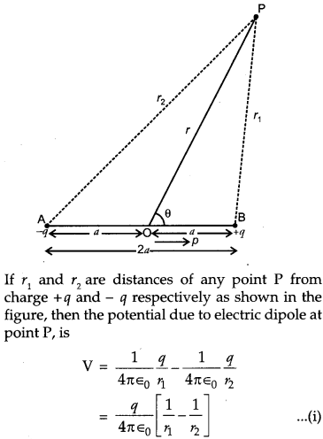 CBSE Previous Year Question Papers Class 12 Physics 2017 Delhi 53
