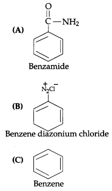 CBSE Previous Year Question Papers Class 12 Chemistry 2015