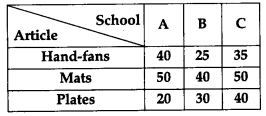 CBSE Previous Year Question Papers Class 12 Maths 2015 Delhi 45