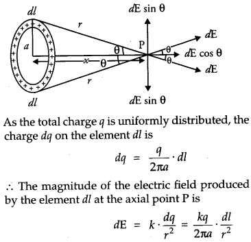 CBSE Previous Year Question Papers Class 12 Physics 2016 Delhi 9