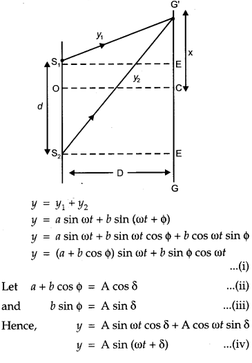 CBSE Previous Year Question Papers Class 12 Physics 2016 Delhi 37